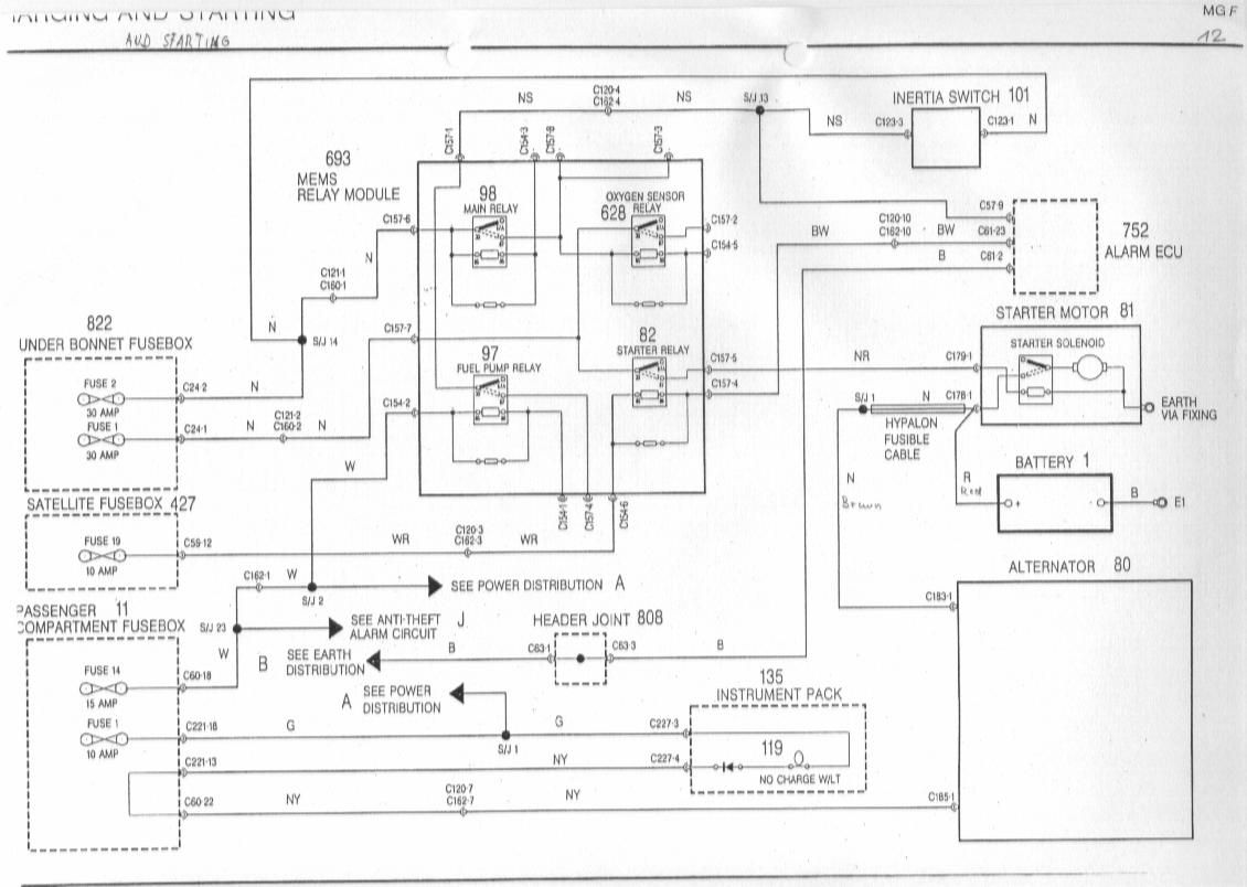 nissan leaf fuse box diagram  nissan  auto fuse box diagram